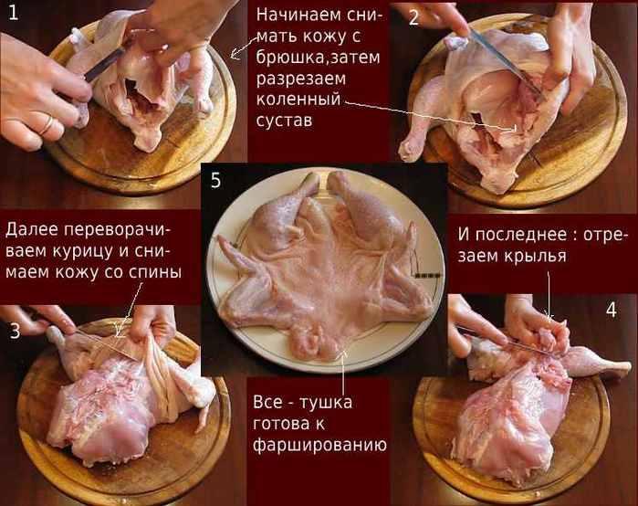Как снять кожу с курицы пошагово с