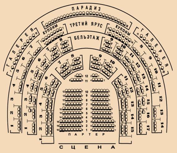 Схема зрительного зала.