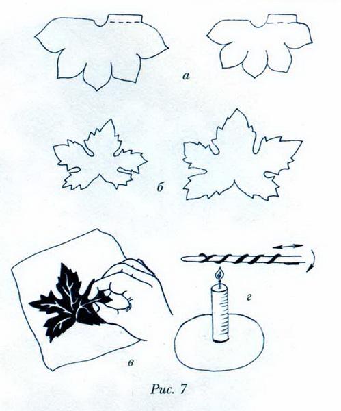 Схемы цветов из кожи