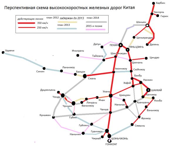 скоростные железные дороги