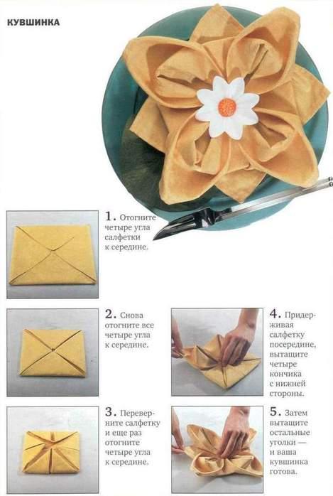 Как сделать бумажные салфетки для сервировки стола