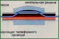 Рис.7. Подвижной фиксатор грузила.
