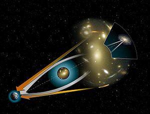 Gravitational lens-full.jpg